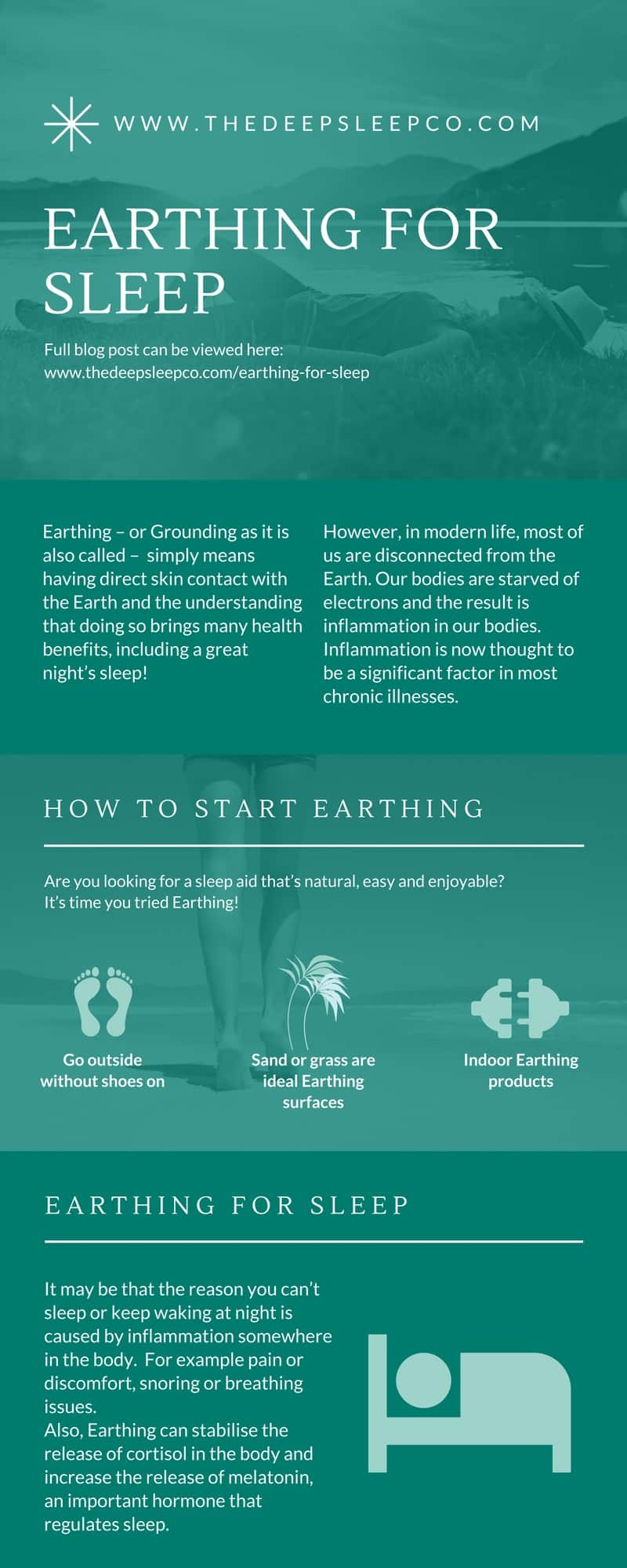 Earthing for sleep
